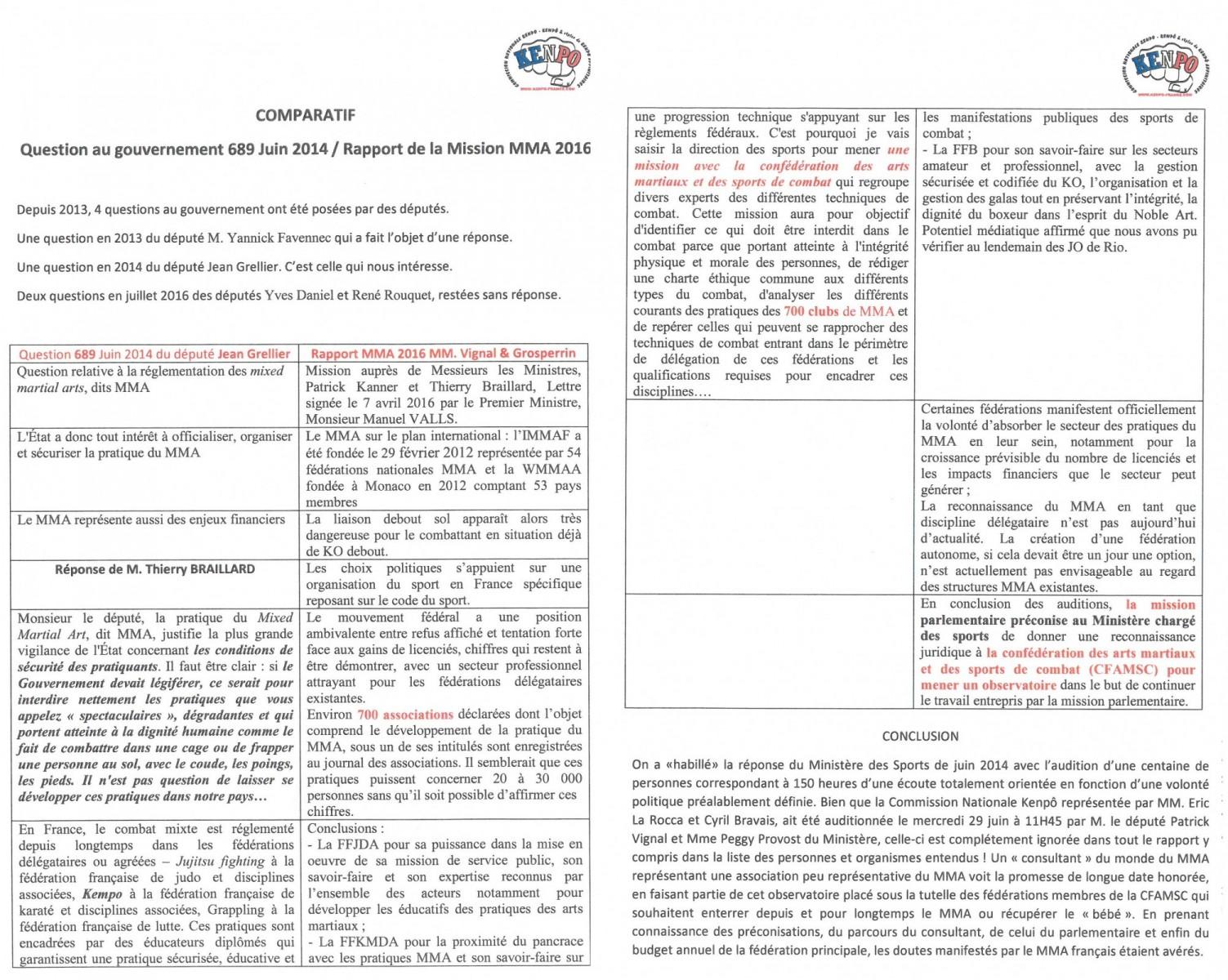 Conclusions Comparatifs Questions au gouvernement et Rapport de la Mission MMA